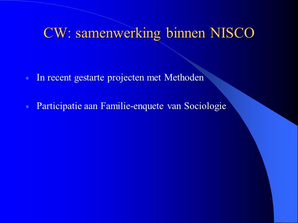CW: samenwerking binnen NISCO  In recent gestarte projecten met Methoden  Participatie aan Familie-enquete van Sociologie