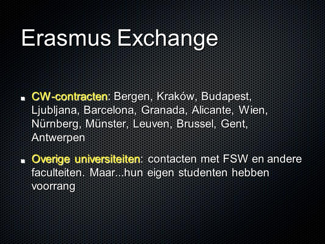CW-contracten: Bergen, Kraków, Budapest, Ljubljana, Barcelona, Granada, Alicante, Wien, Nürnberg, Münster, Leuven, Brussel, Gent, Antwerpen Overige universiteiten: contacten met FSW en andere faculteiten.