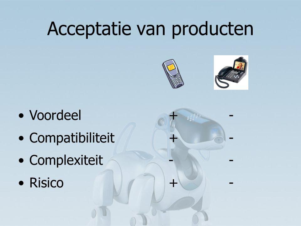 Acceptatie van producten Voordeel+- Compatibiliteit+- Complexiteit-- Risico+-