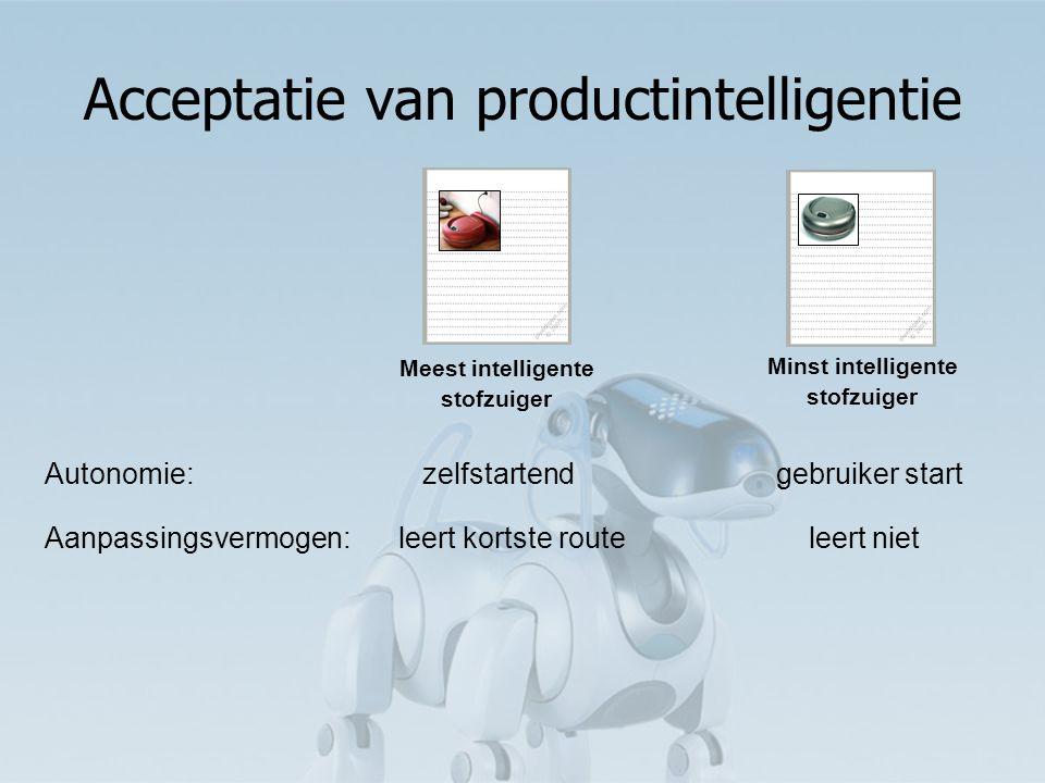 Acceptatie van productintelligentie Meest intelligente stofzuiger Minst intelligente stofzuiger Autonomie: zelfstartend gebruiker start Aanpassingsvermogen: leert kortste route leert niet