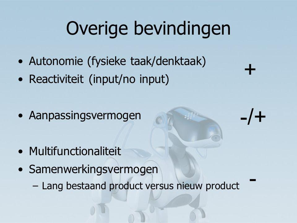 Autonomie (fysieke taak/denktaak) Reactiviteit (input/no input) Aanpassingsvermogen Multifunctionaliteit Samenwerkingsvermogen –Lang bestaand product versus nieuw product + -/+ - Overige bevindingen