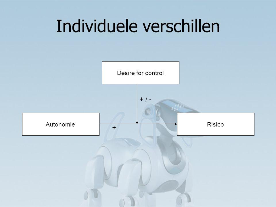 Individuele verschillen AutonomieRisico + Desire for control + / -