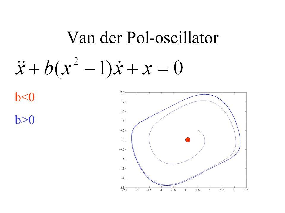 Van der Pol-oscillator b<0 b>0