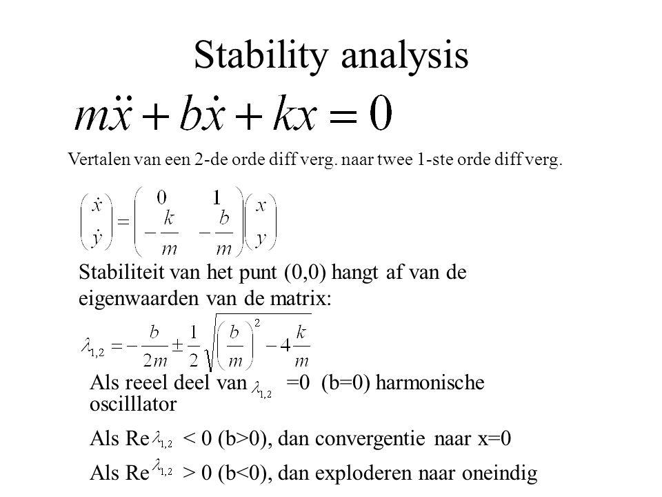Stability analysis Vertalen van een 2-de orde diff verg. naar twee 1-ste orde diff verg. Stabiliteit van het punt (0,0) hangt af van de eigenwaarden v