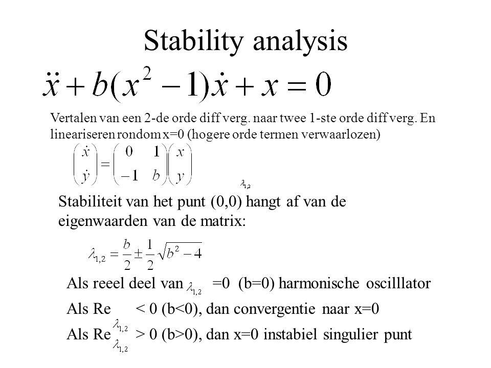 Stability analysis Vertalen van een 2-de orde diff verg. naar twee 1-ste orde diff verg. En lineariseren rondom x=0 (hogere orde termen verwaarlozen)
