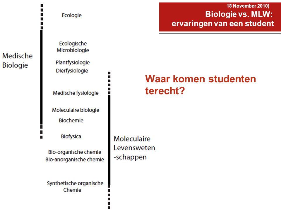 Biologie vs. MLW: ervaringen van een student 18 November 2010) Waar komen studenten terecht?