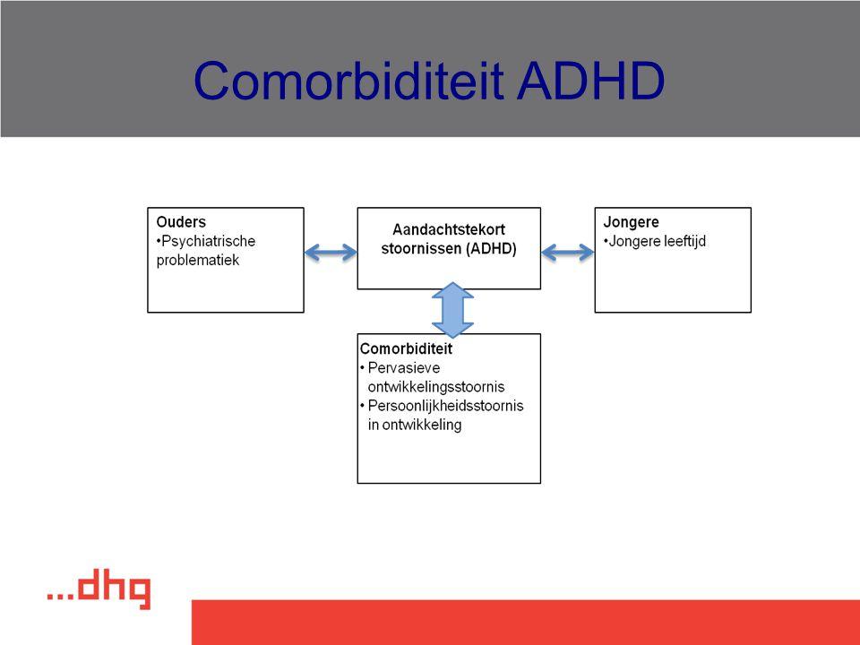 Comorbiditeit ADHD