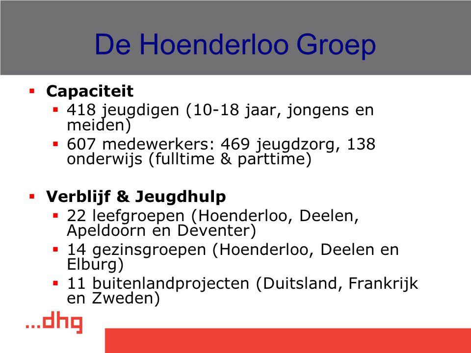De Hoenderloo Groep  Capaciteit  418 jeugdigen (10-18 jaar, jongens en meiden)  607 medewerkers: 469 jeugdzorg, 138 onderwijs (fulltime & parttime)