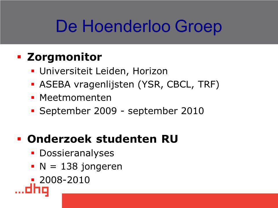 De Hoenderloo Groep  Zorgmonitor  Universiteit Leiden, Horizon  ASEBA vragenlijsten (YSR, CBCL, TRF)  Meetmomenten  September 2009 - september 20