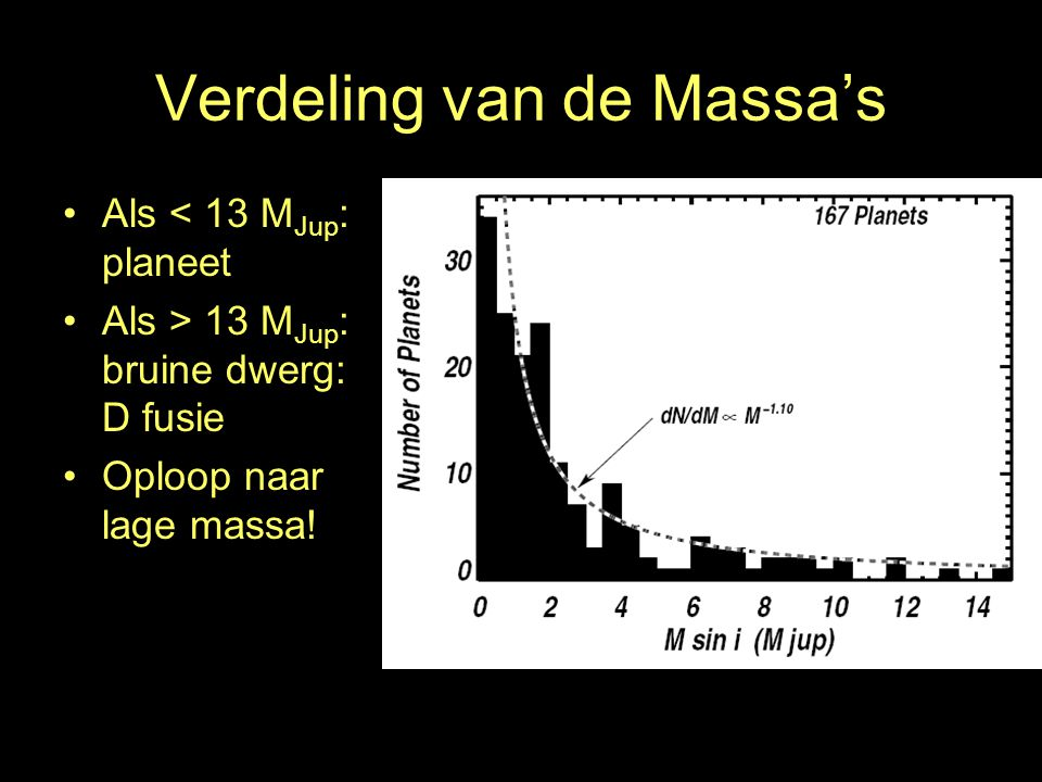 Verdeling van de Massa's Als < 13 M Jup : planeet Als > 13 M Jup : bruine dwerg: D fusie Oploop naar lage massa!