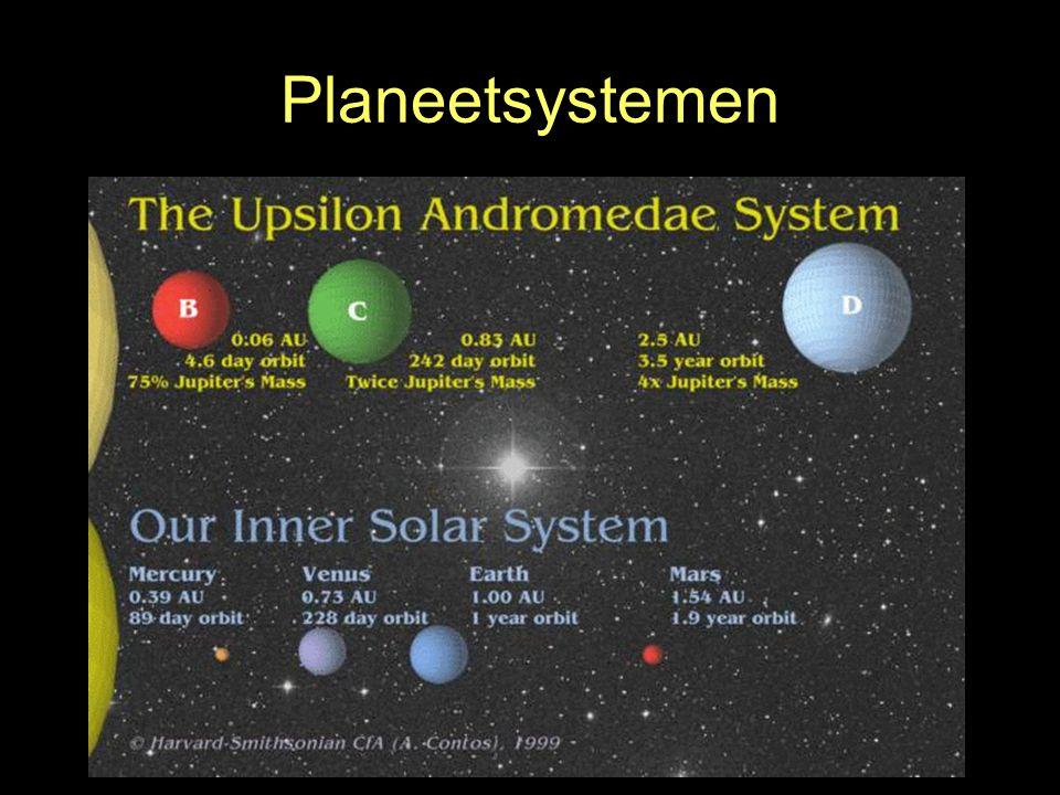 Planeetsystemen