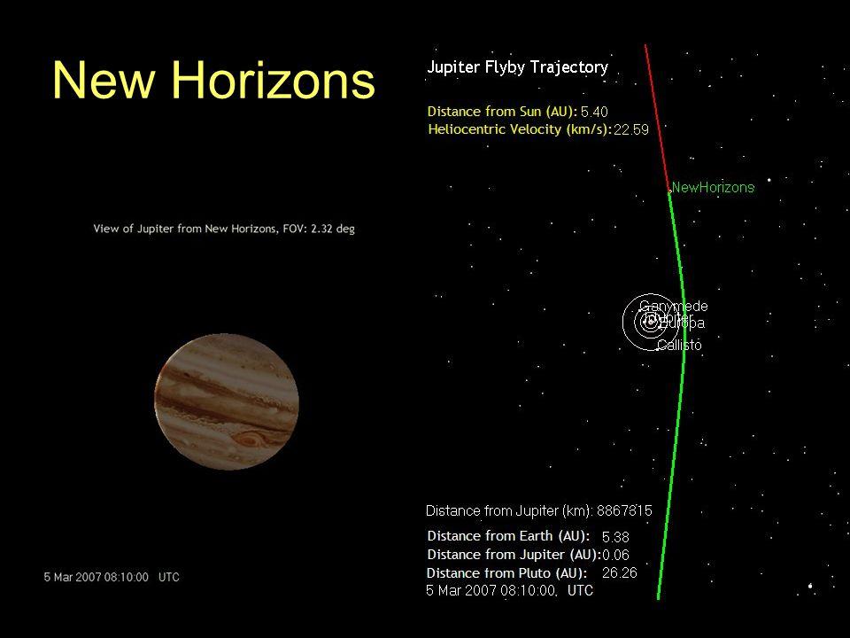 'Hot-Jupiters' Gevonden planeten staan bijna allemaal dichtbij ster.