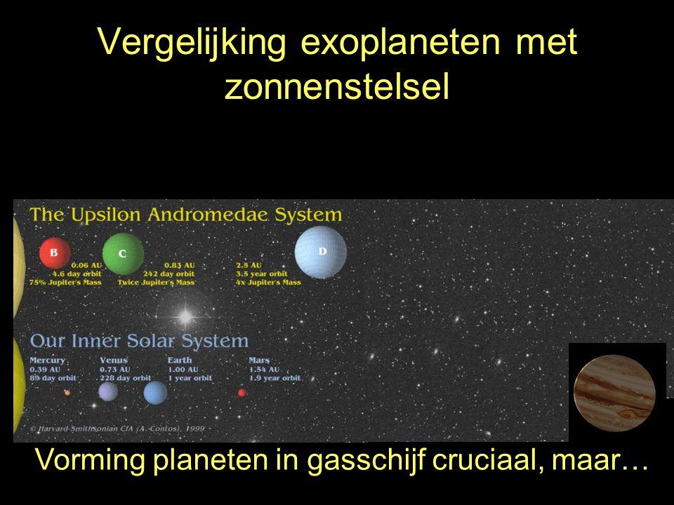Vergelijking exoplaneten met zonnenstelsel Vorming planeten in gasschijf cruciaal, maar…
