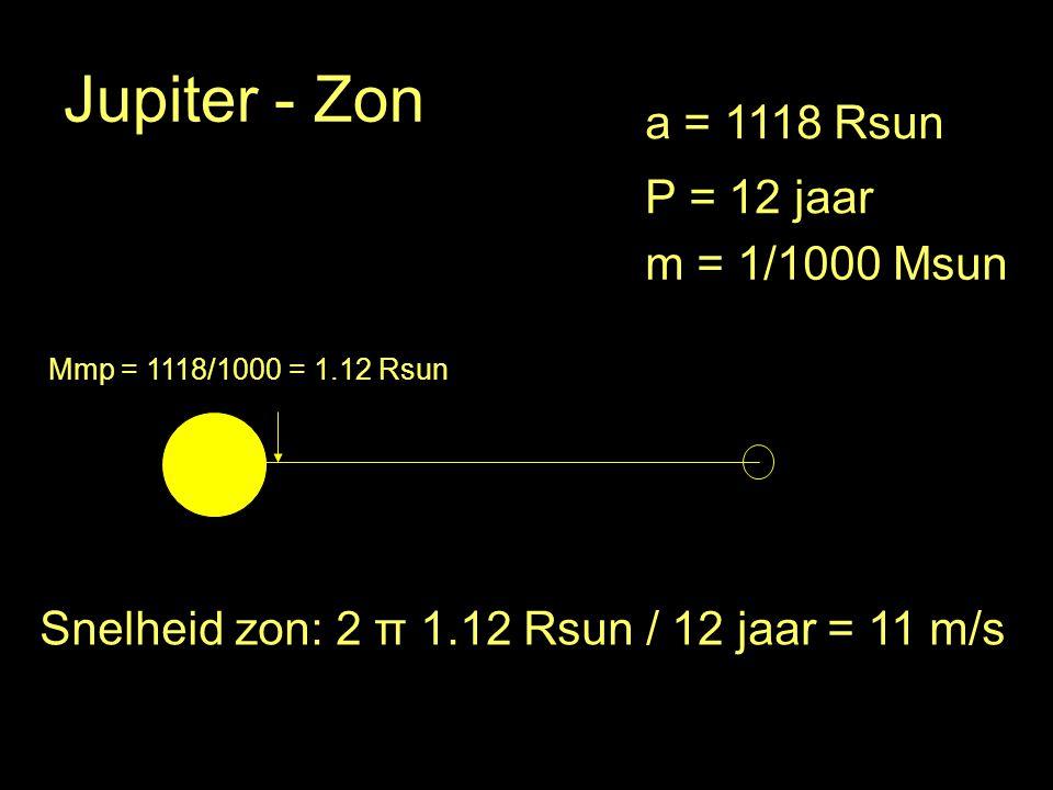 Jupiter - Zon a = 1118 Rsun P = 12 jaar m = 1/1000 Msun Mmp = 1118/1000 = 1.12 Rsun Snelheid zon: 2 π 1.12 Rsun / 12 jaar = 11 m/s