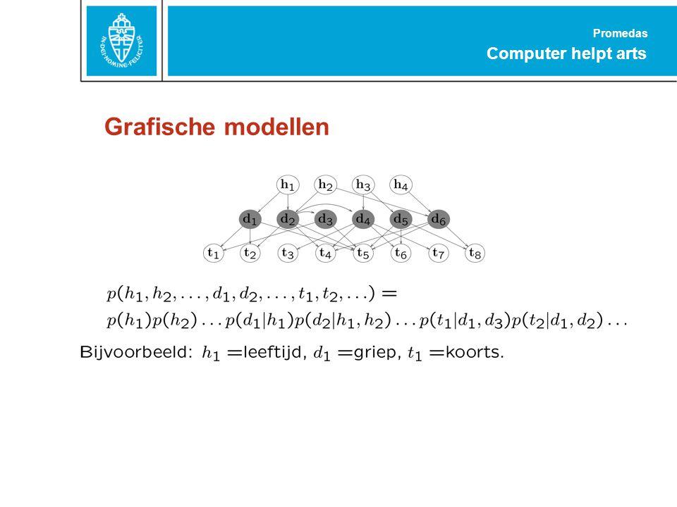 Promedas Computer helpt arts Grafische modellen