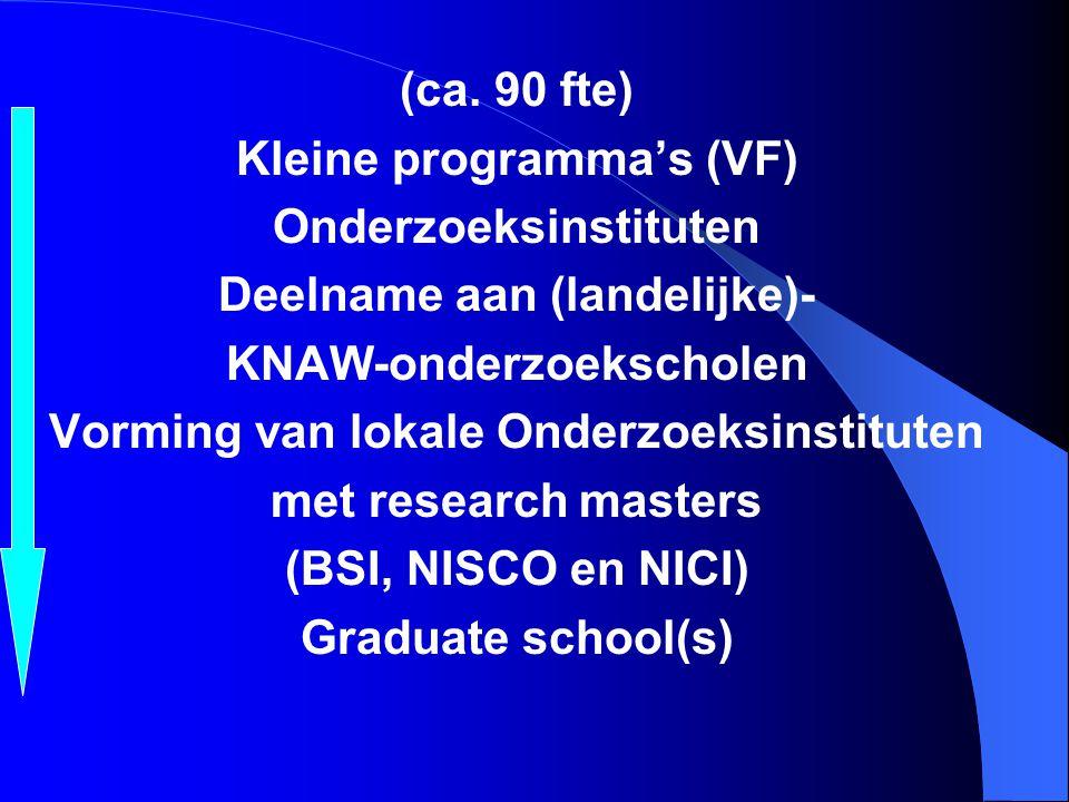 (ca. 90 fte) Kleine programma's (VF) Onderzoeksinstituten Deelname aan (landelijke)- KNAW-onderzoekscholen Vorming van lokale Onderzoeksinstituten met