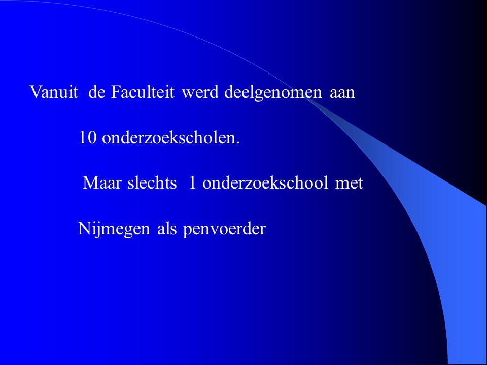 CvB Nijmegen wil profilering via lokale onderzoeksinstituten met daaraan gekoppelde Research Masters Maar niet alleen Nijmegen.