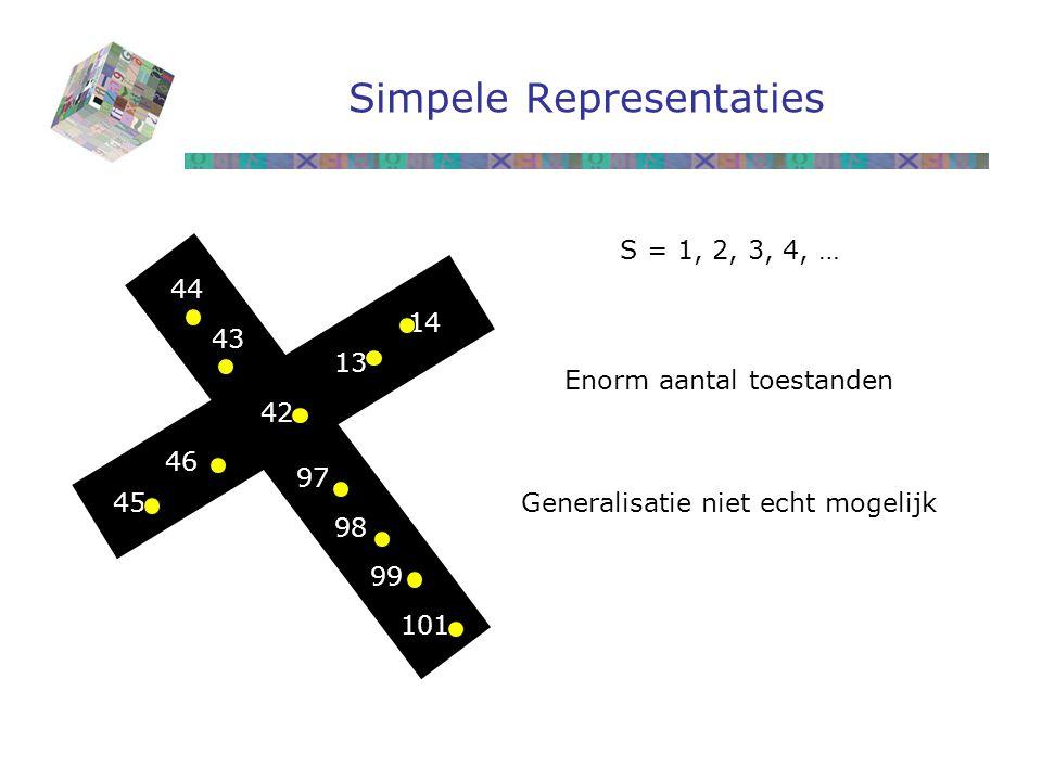 42 43 44 45 46 97 98 99 101 13 14 Simpele Representaties S = 1, 2, 3, 4, … Generalisatie niet echt mogelijk Enorm aantal toestanden