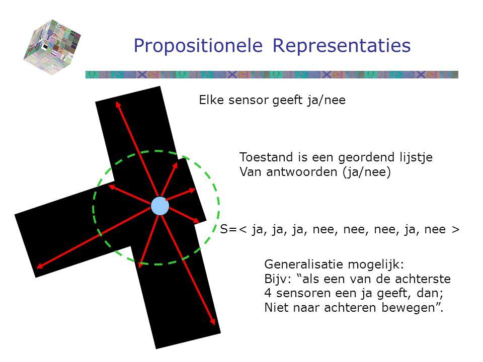 Propositionele Representaties Elke sensor geeft ja/nee Generalisatie mogelijk: Bijv: als een van de achterste 4 sensoren een ja geeft, dan; Niet naar achteren bewegen .