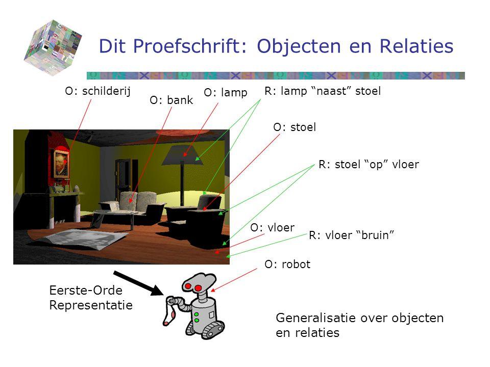Dit Proefschrift: Objecten en Relaties Eerste-Orde Representatie O: schilderij O: bank O: lamp O: stoel O: vloer R: lamp naast stoel R: stoel op vloer R: vloer bruin O: robot Generalisatie over objecten en relaties