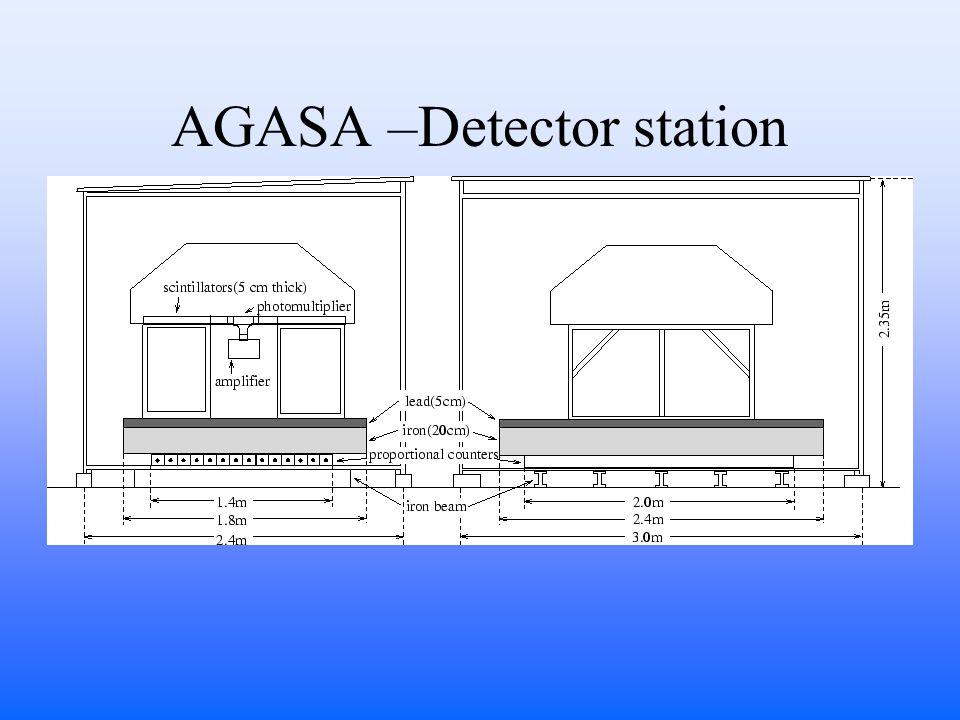 AGASA –Detector station