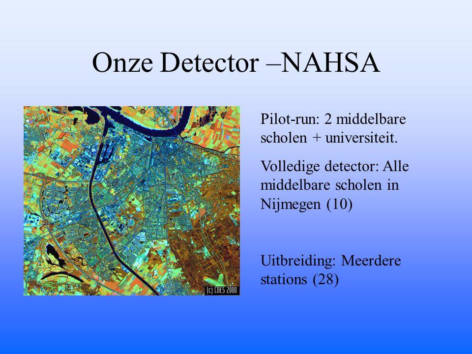 Onze Detector –NAHSA Pilot-run: 2 middelbare scholen + universiteit. Volledige detector: Alle middelbare scholen in Nijmegen (10) Uitbreiding: Meerder