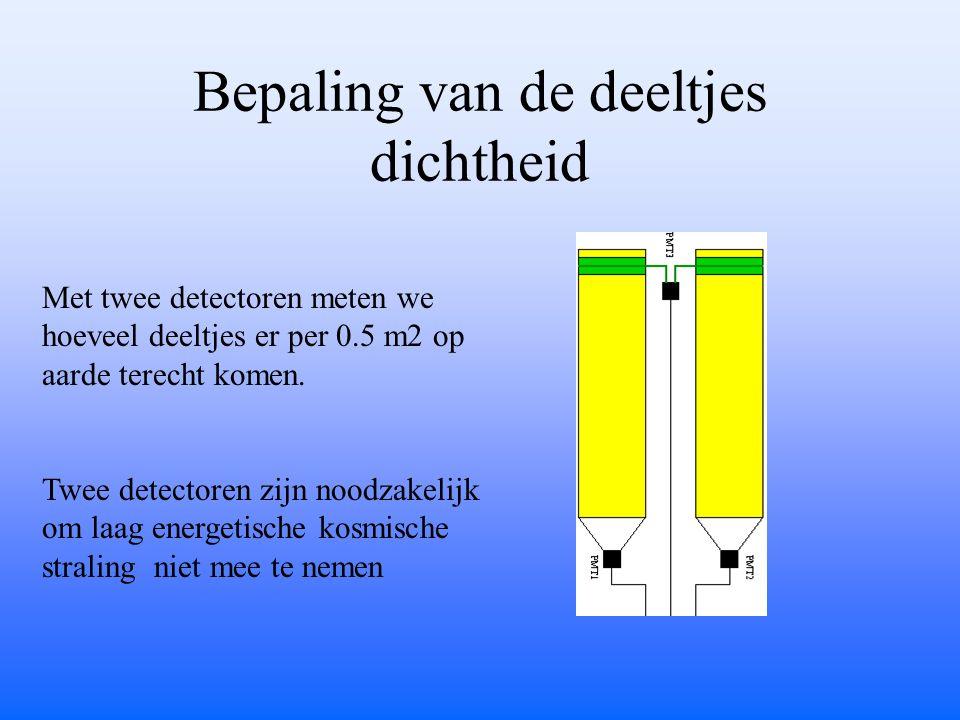 Bepaling van de deeltjes dichtheid Met twee detectoren meten we hoeveel deeltjes er per 0.5 m2 op aarde terecht komen. Twee detectoren zijn noodzakeli