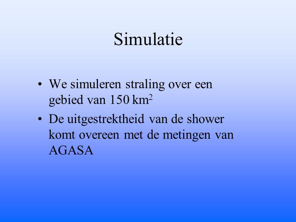 Simulatie We simuleren straling over een gebied van 150 km 2 De uitgestrektheid van de shower komt overeen met de metingen van AGASA