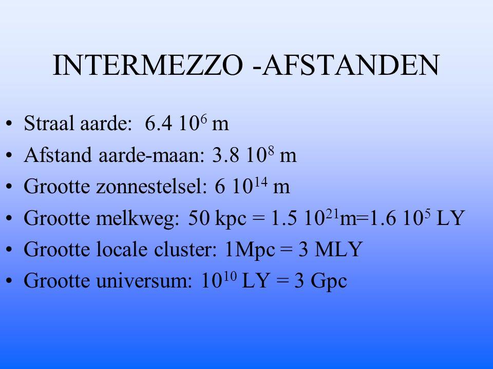INTERMEZZO -AFSTANDEN Straal aarde: 6.4 10 6 m Afstand aarde-maan: 3.8 10 8 m Grootte zonnestelsel: 6 10 14 m Grootte melkweg: 50 kpc = 1.5 10 21 m=1.6 10 5 LY Grootte locale cluster: 1Mpc = 3 MLY Grootte universum: 10 10 LY = 3 Gpc