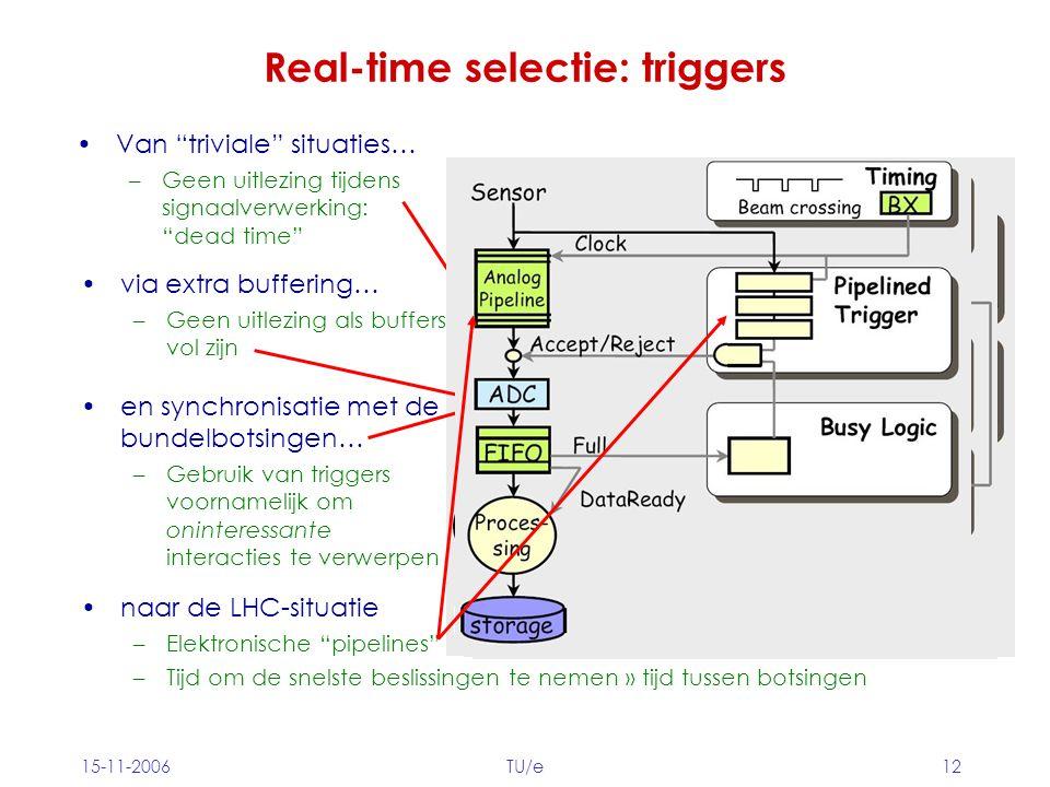 15-11-2006TU/e12 Real-time selectie: triggers Van triviale situaties… –Geen uitlezing tijdens signaalverwerking: dead time via extra buffering… –Geen uitlezing als buffers vol zijn en synchronisatie met de bundelbotsingen… –Gebruik van triggers voornamelijk om oninteressante interacties te verwerpen naar de LHC-situatie –Elektronische pipelines –Tijd om de snelste beslissingen te nemen » tijd tussen botsingen
