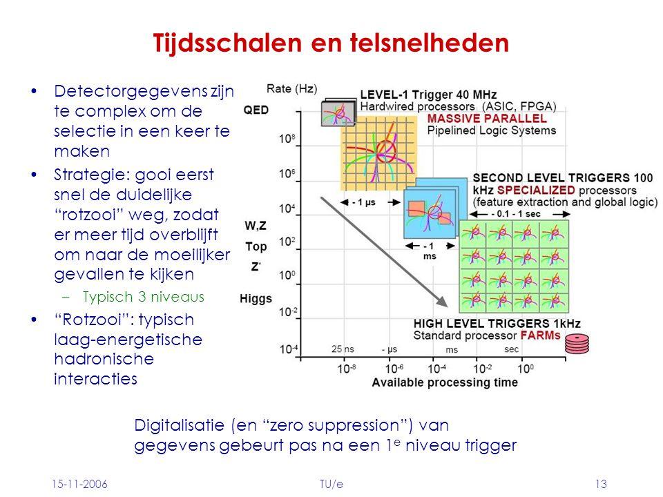 15-11-2006TU/e13 Tijdsschalen en telsnelheden Detectorgegevens zijn te complex om de selectie in een keer te maken Strategie: gooi eerst snel de duidelijke rotzooi weg, zodat er meer tijd overblijft om naar de moeilijker gevallen te kijken –Typisch 3 niveaus Rotzooi : typisch laag-energetische hadronische interacties Digitalisatie (en zero suppression ) van gegevens gebeurt pas na een 1 e niveau trigger