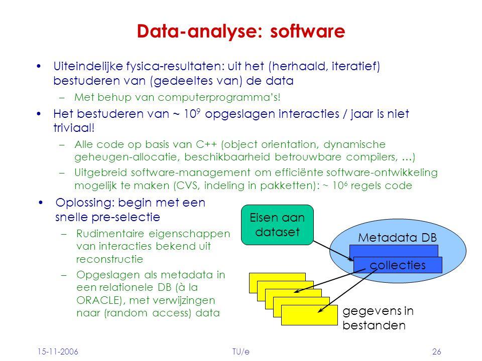 15-11-2006TU/e26 Data-analyse: software Uiteindelijke fysica-resultaten: uit het (herhaald, iteratief) bestuderen van (gedeeltes van) de data –Met behup van computerprogramma's.