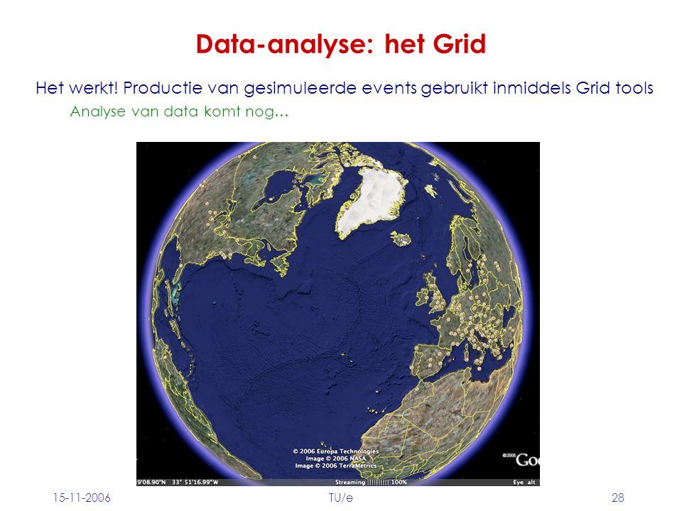 15-11-2006TU/e28 Data-analyse: het Grid Het werkt.