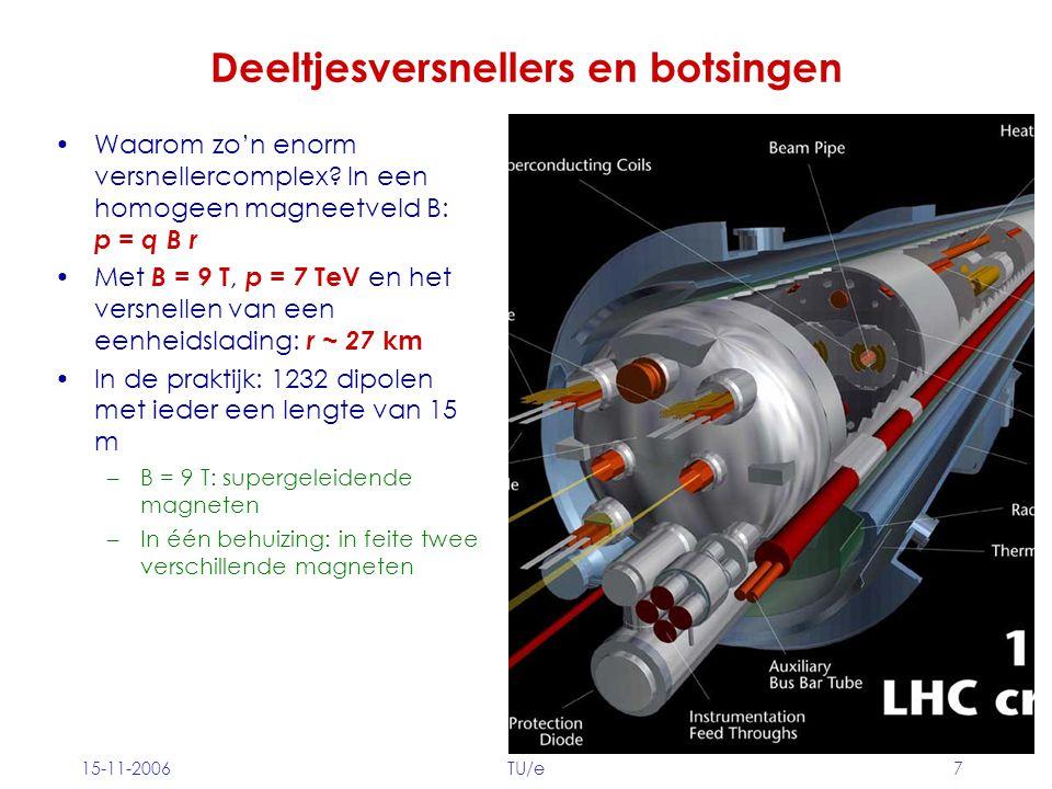 15-11-2006TU/e7 Deeltjesversnellers en botsingen Waarom zo'n enorm versnellercomplex.