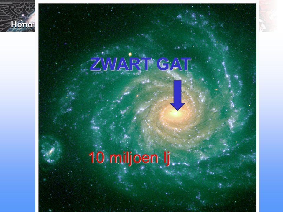 10 miljoen lj ZWART GAT