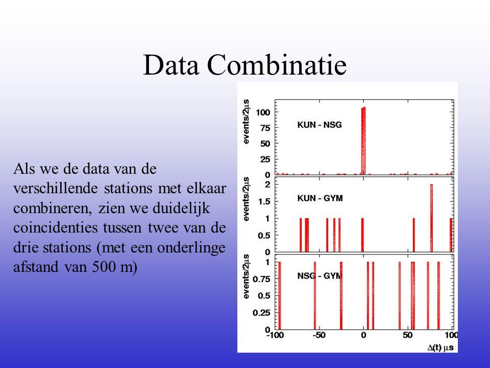 Data Combinatie Als we de data van de verschillende stations met elkaar combineren, zien we duidelijk coincidenties tussen twee van de drie stations (