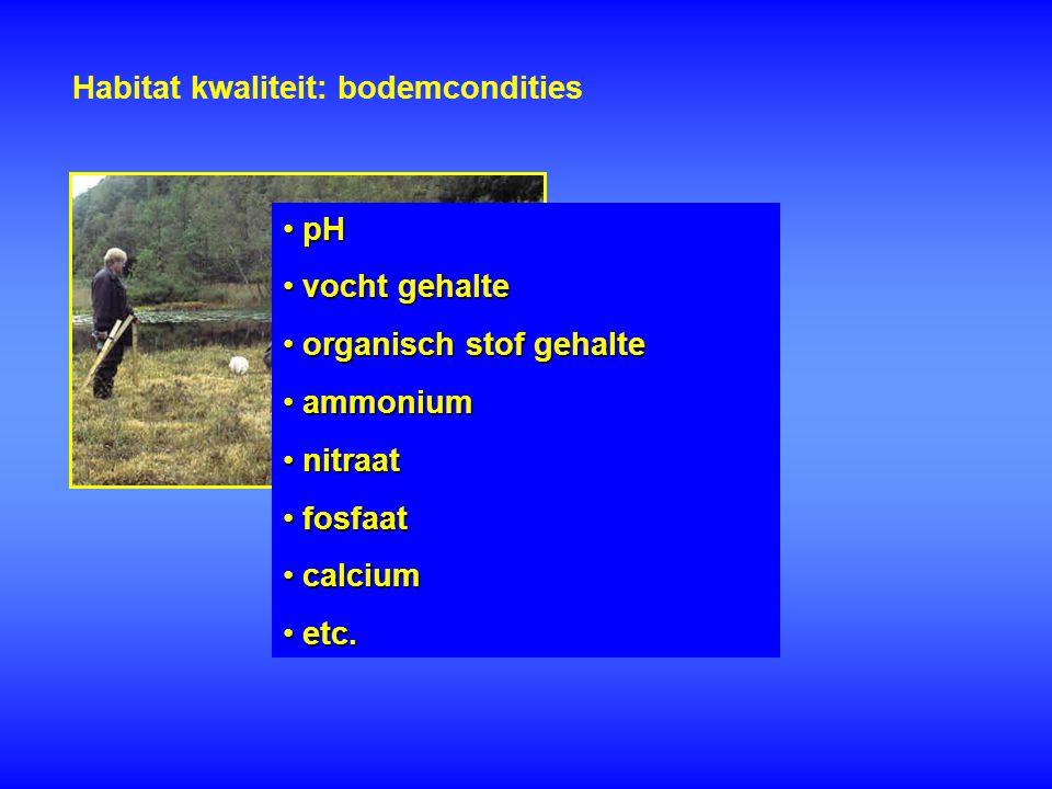 Habitat kwaliteit: bodemcondities pH pH vocht gehalte vocht gehalte organisch stof gehalte organisch stof gehalte ammonium ammonium nitraat nitraat fo