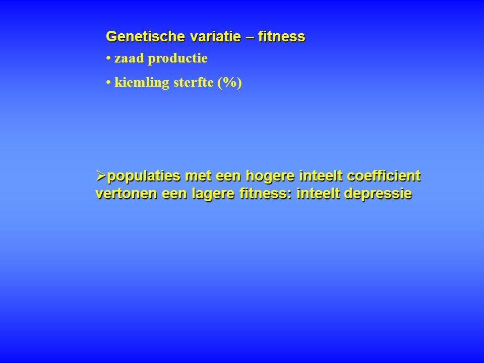 Genetische variatie – fitness zaad productie kiemling sterfte (%)  populaties met een hogere inteelt coefficient vertonen een lagere fitness: inteelt