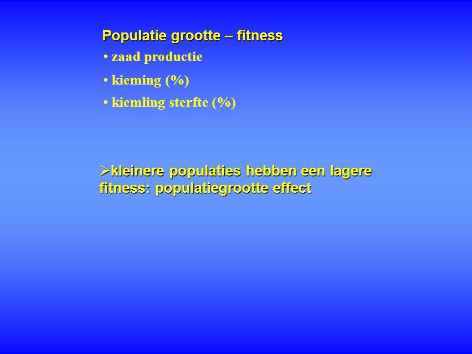 Populatie grootte – fitness zaad productie kieming (%) kiemling sterfte (%)  kleinere populaties hebben een lagere fitness: populatiegrootte effect