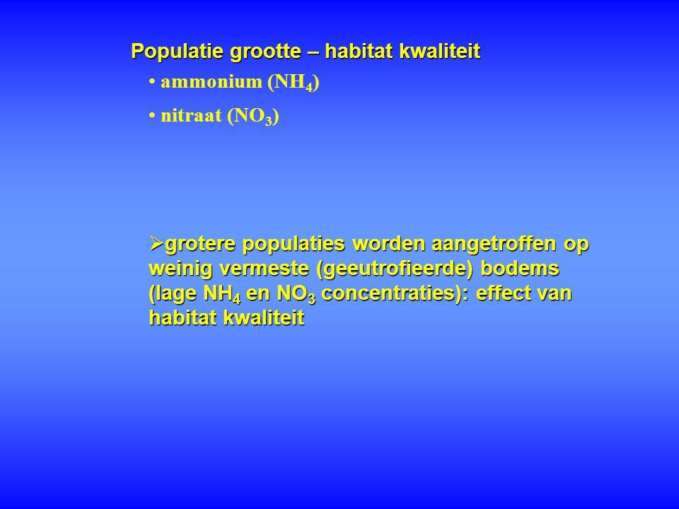 Populatie grootte – habitat kwaliteit ammonium (NH 4 ) nitraat (NO 3 )  grotere populaties worden aangetroffen op weinig vermeste (geeutrofieerde) bo