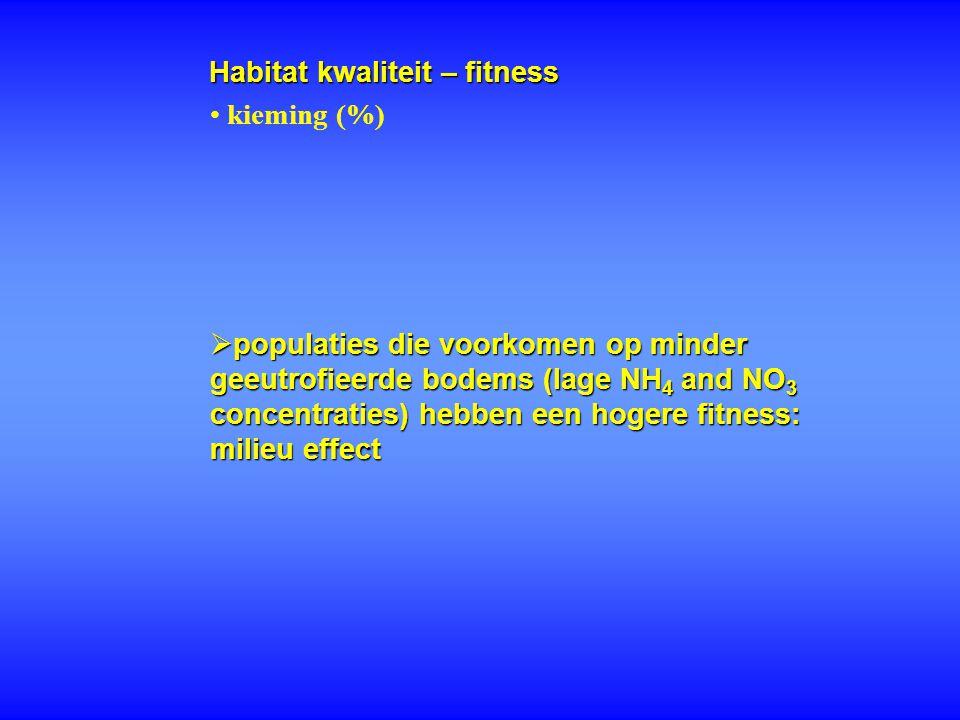 Habitat kwaliteit – fitness kieming (%)  populaties die voorkomen op minder geeutrofieerde bodems (lage NH 4 and NO 3 concentraties) hebben een hoger