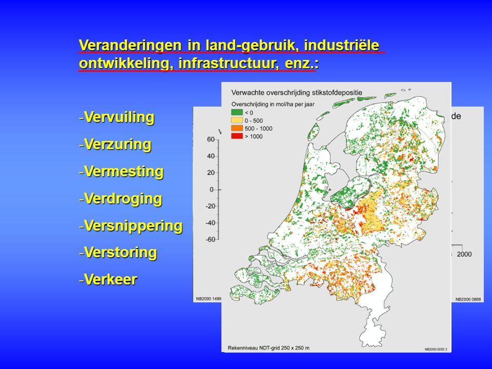 Veranderingen in land-gebruik, industriële ontwikkeling, infrastructuur, enz.: -Vervuiling -Verzuring -Vermesting -Verdroging -Versnippering -Verstori