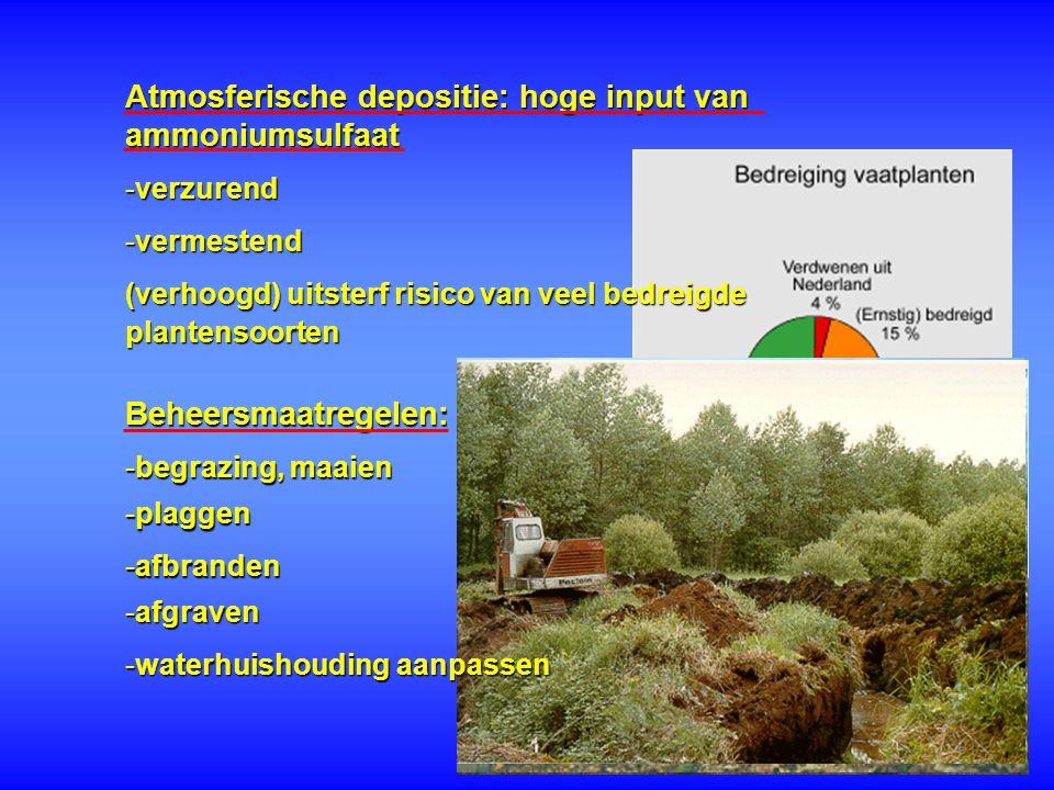 -afgraven -waterhuishouding aanpassen -plaggen -afbranden Atmosferische depositie: hoge input van ammoniumsulfaat -verzurend -vermestend (verhoogd) ui