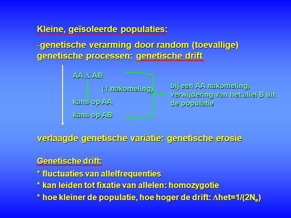 Daarbij: versnippering, isolatie: -F IS : inteelt coëfficiënt  : toename homozygoten (inteelt in kleinere populaties) -F ST : differentiatie coëfficiënt  : hogere mate differentiatie tussen populaties (geen gene flow) -F IT :  : combinatie van inteelt en differentiatie