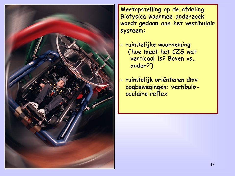 13 Meetopstelling op de afdeling Biofysica waarmee onderzoek wordt gedaan aan het vestibulair systeem: - ruimtelijke waarneming ('hoe meet het CZS wat