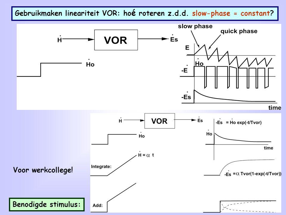 29 Gebruikmaken lineariteit VOR: ho é roteren z.d.d. slow-phase = constant? Benodigde stimulus: Voor werkcollege!
