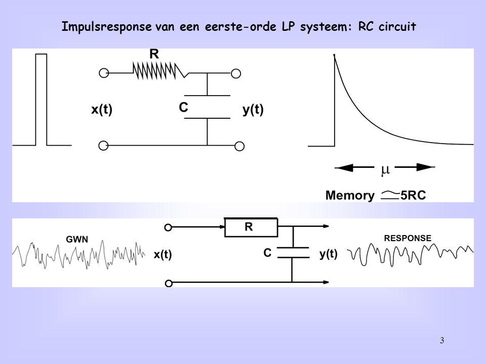 3 Impulsresponse van een eerste-orde LP systeem: RC circuit