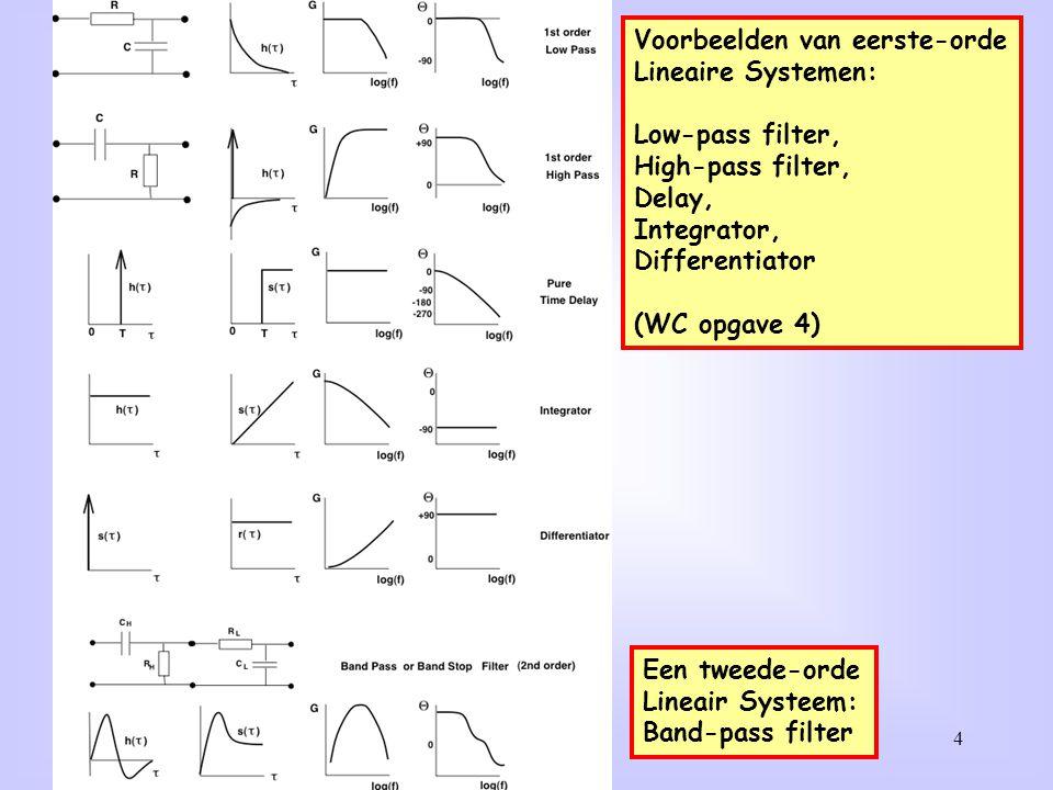 4 Voorbeelden van eerste-orde Lineaire Systemen: Low-pass filter, High-pass filter, Delay, Integrator, Differentiator (WC opgave 4) Een tweede-orde Li