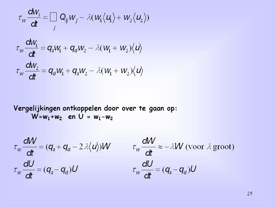 25 Vergelijkingen ontkoppelen door over te gaan op: W=w 1 +w 2 en U = w 1 -w 2