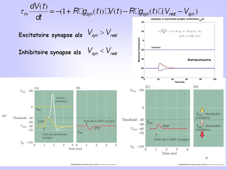 7 Excitatoire synapse als Inhibitoire synapse als Matlabsimulatie